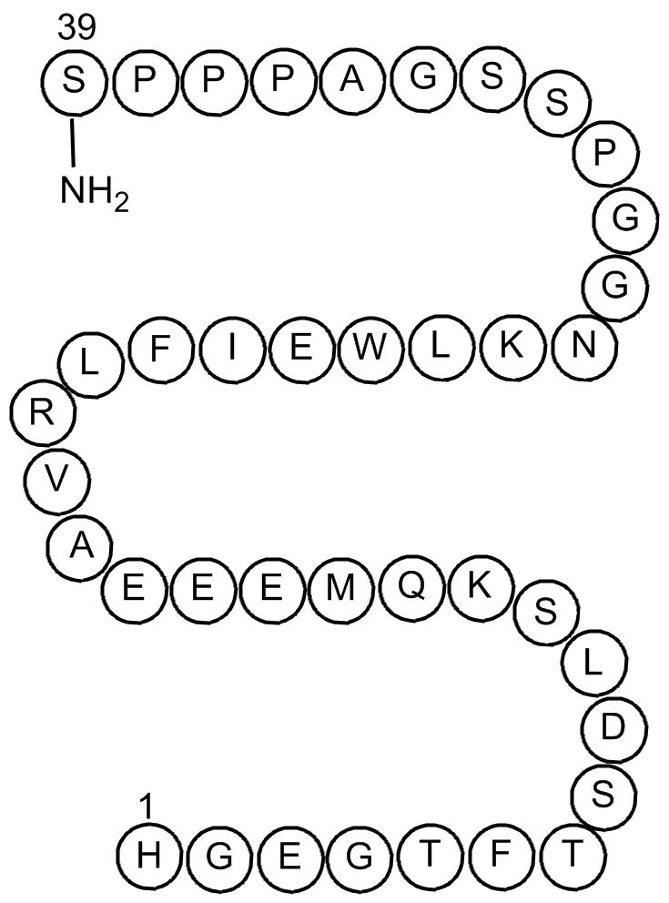 Exendin-4
