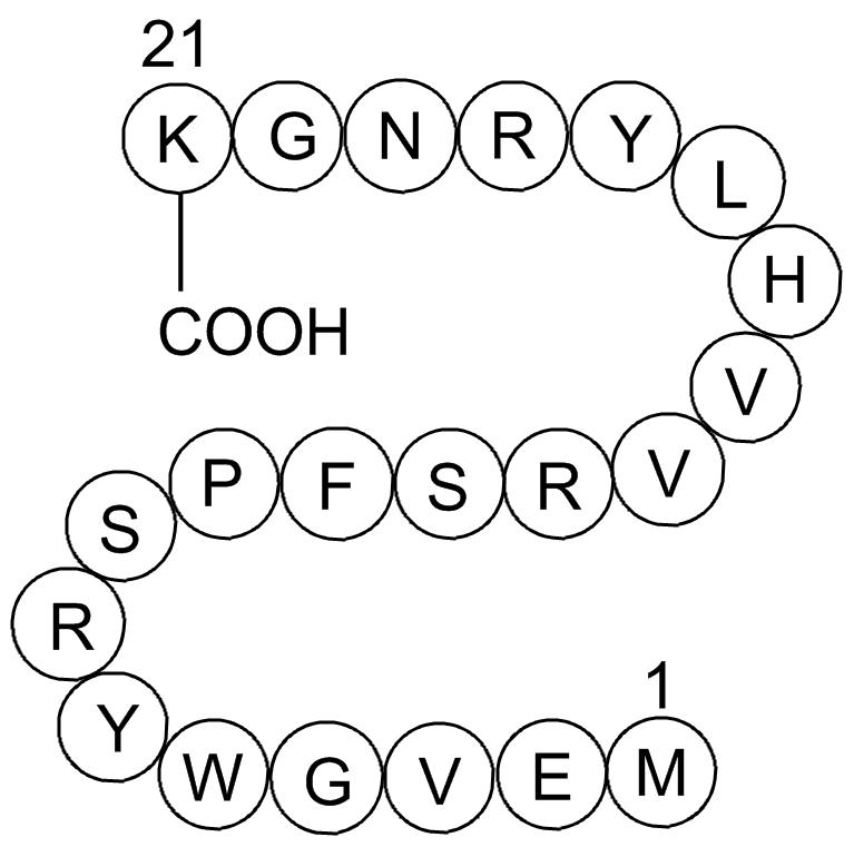 MOG (35-55)