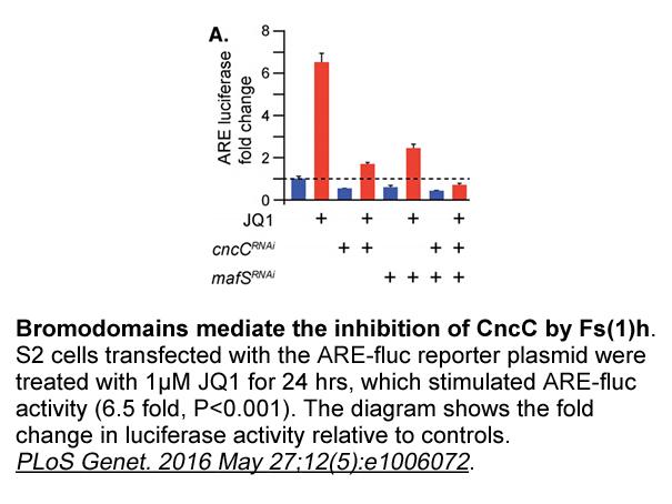 Bromodomain Inhibitor, (+)-JQ1 | BET bromodomain inhibitor | Cas ...
