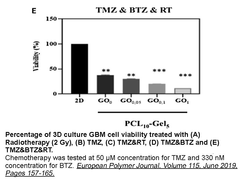 APExBIO - Bortezomib (PS-341) Proteasome Inhibitor CAS# 179324-69-7