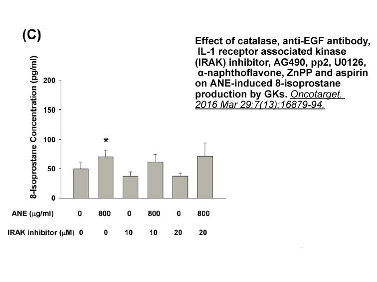 IRAK-1-4 Inhibitor I