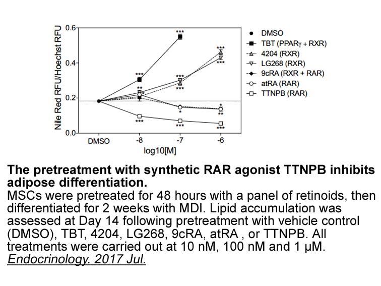 TTNPB (Arotinoid Acid)