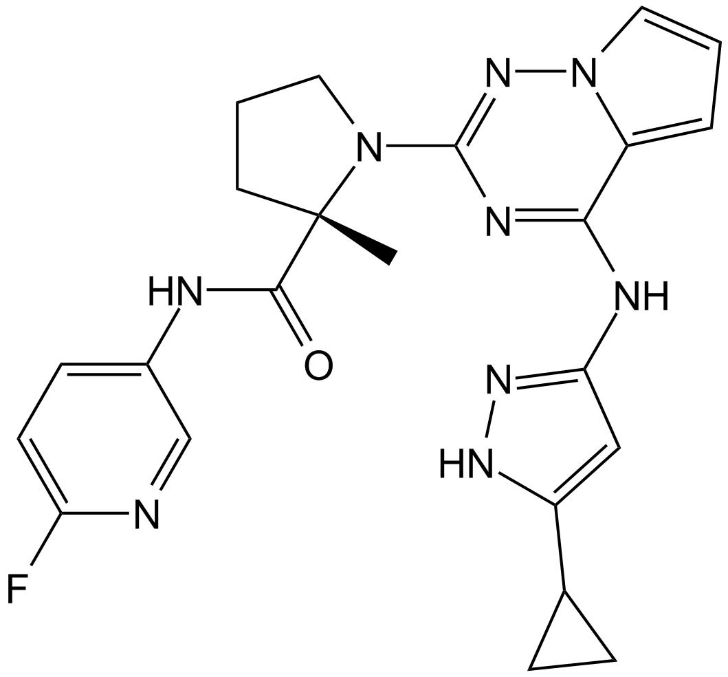 BMS-754807