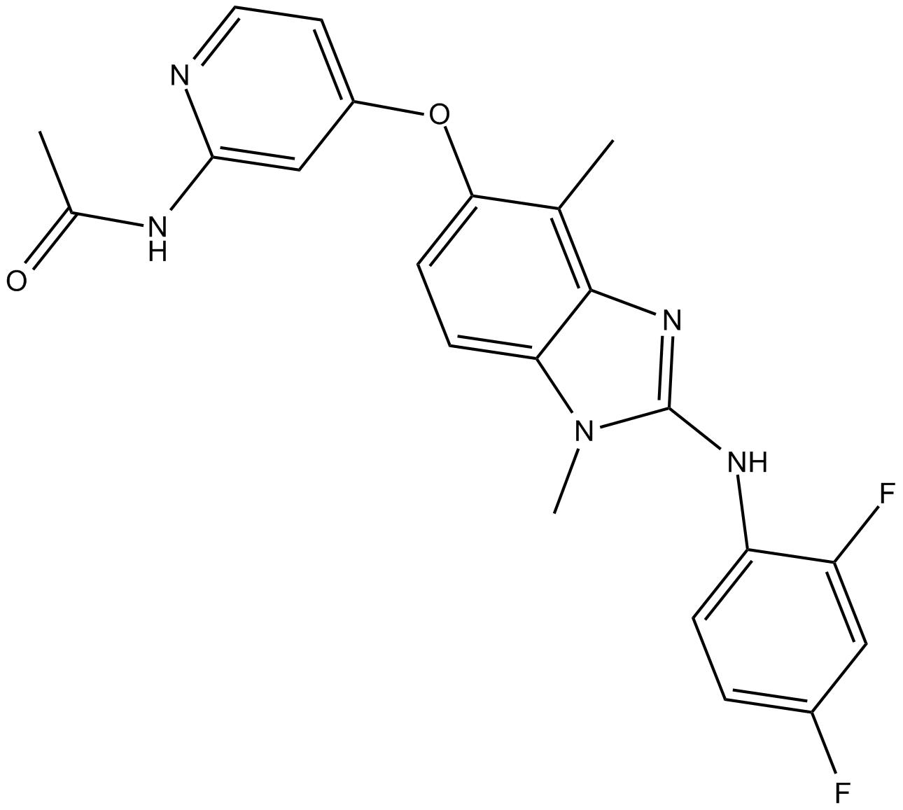 CHZ868