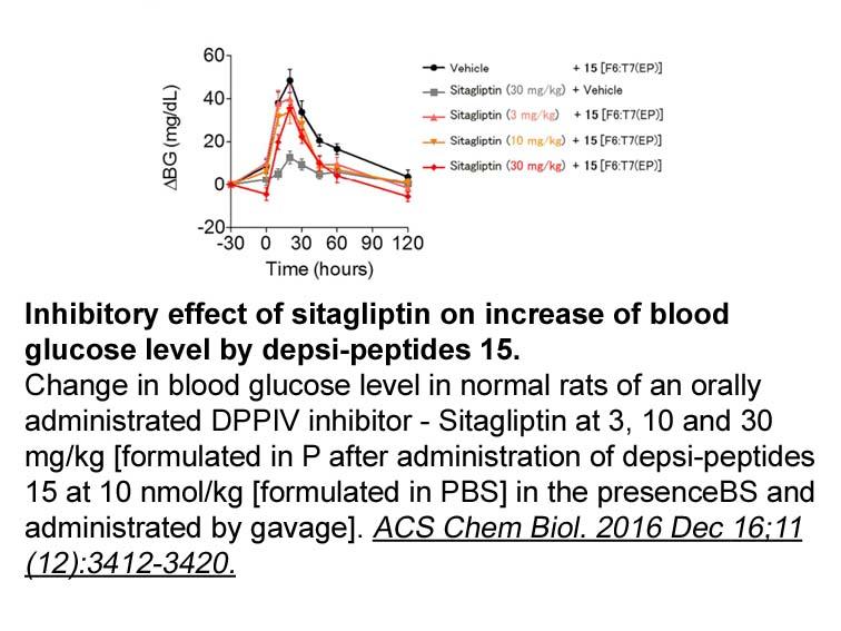 Sitagliptin phosphate monohydrate