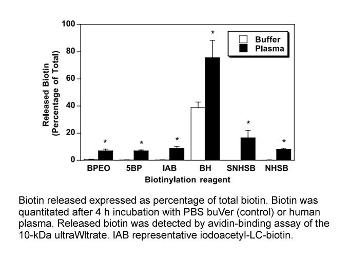 Iodoacetyl-LC-Biotin
